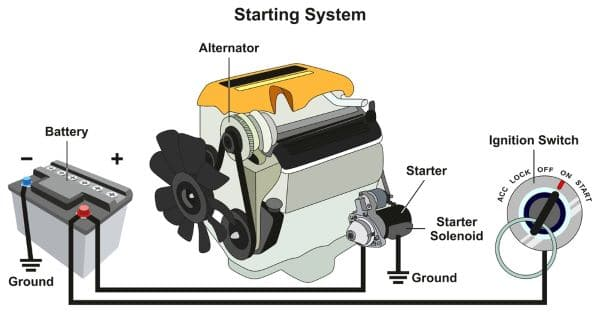 diagram of starting system